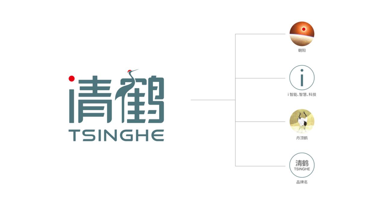 上海品牌战略咨询公司--为企业的发展助力